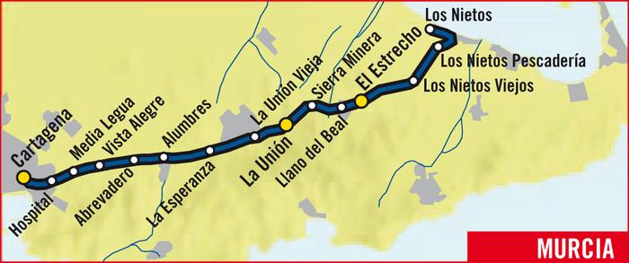 Train services Los Nietos - La Unión - Cartagena